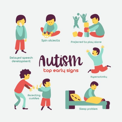 Signs and Symptoms of Autism Spectrum Disorder in Toddlers